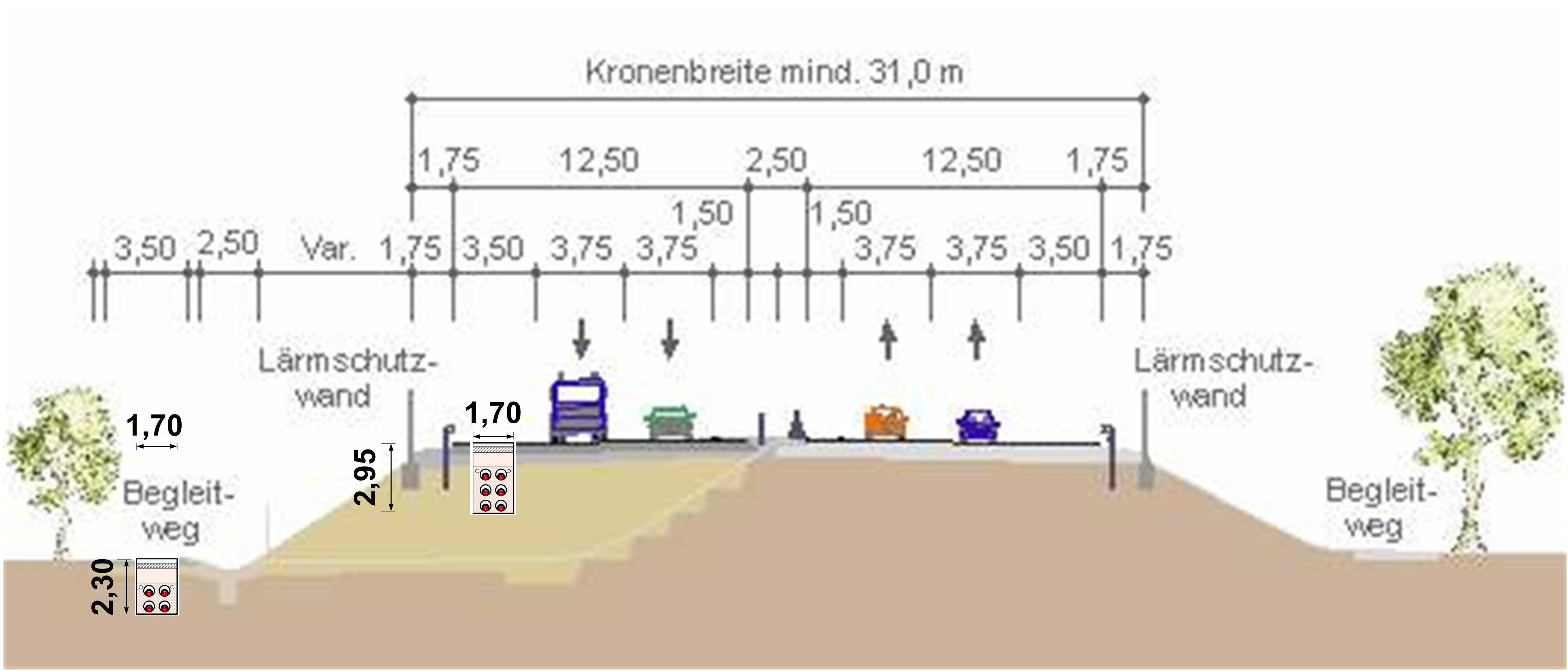 7_E-Road
