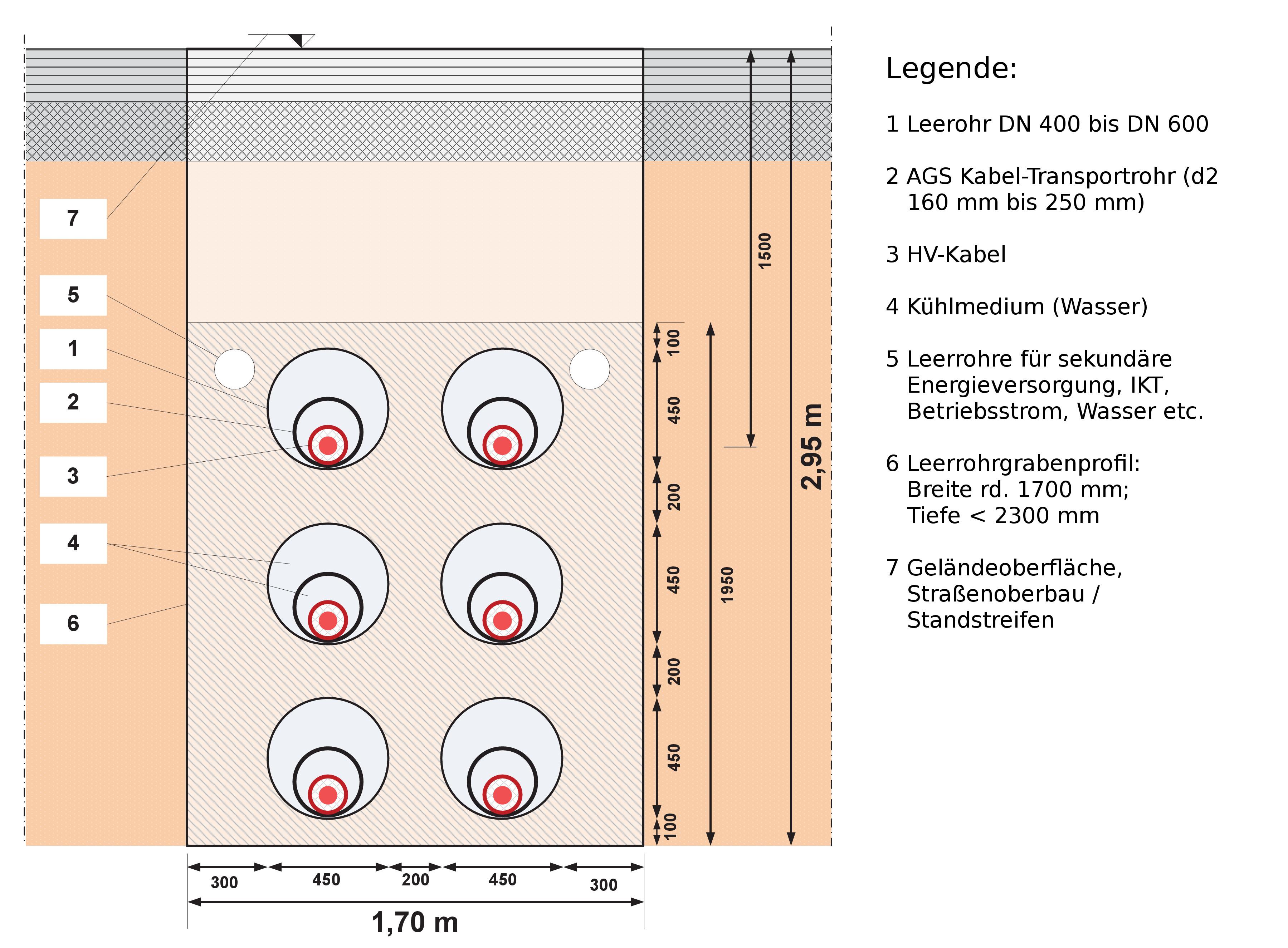 GraphikenAGS6_leg